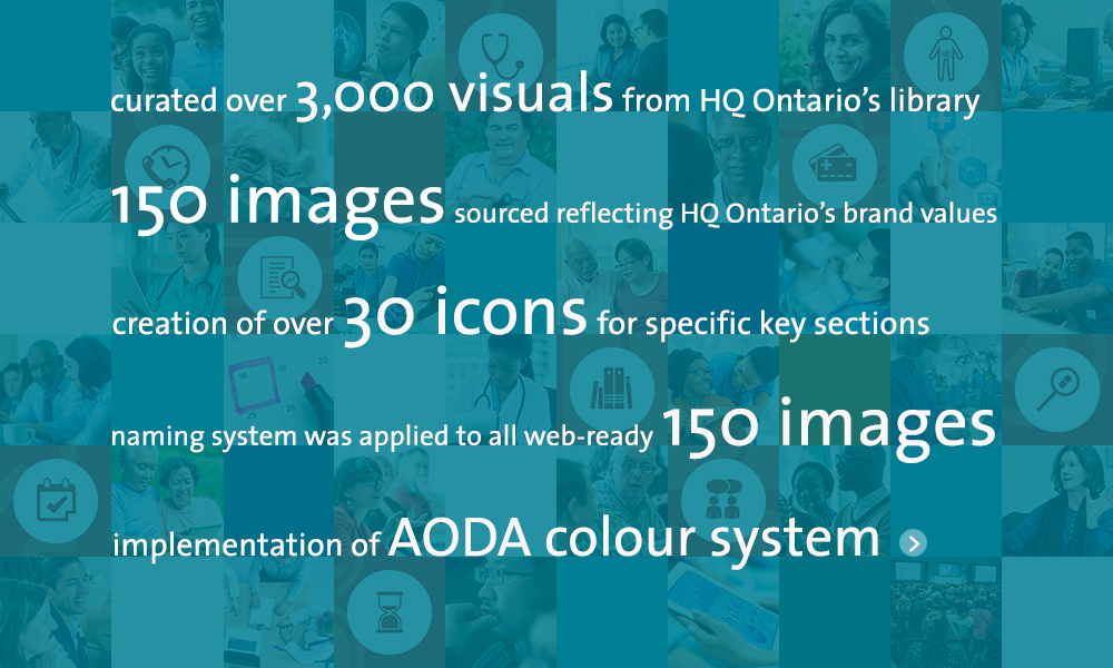 Health Quality Ontario website image curation